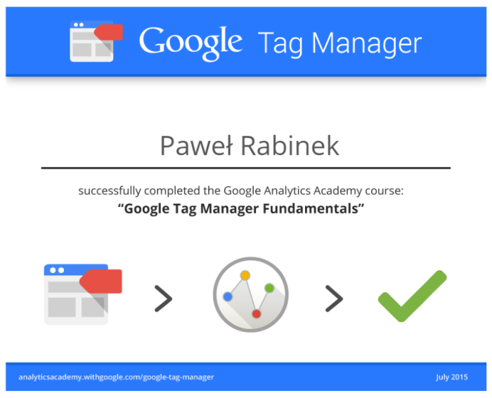 Google Tag Manager - Podstawy