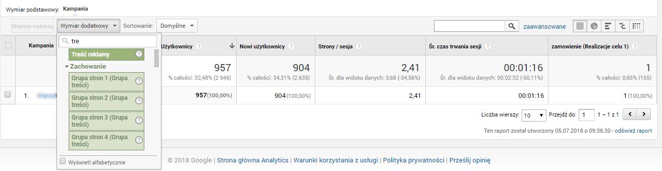Treść reklamy FB w Google Analytics
