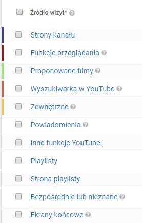 Przykładowe źródła wizyt w YouTube Analytics