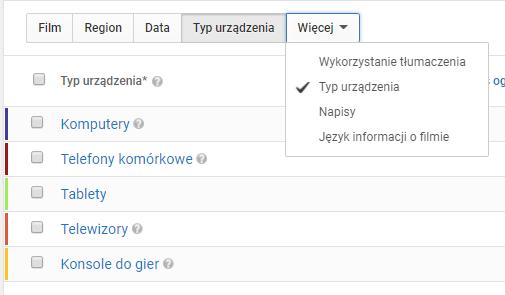 Karty znajdujące się pod wykresami w YouTube Analytics