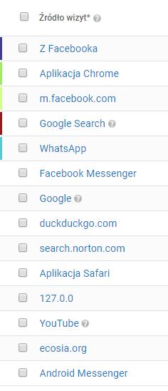 Przykład zewnętrznych źródeł wizyt w YouTube Analytics
