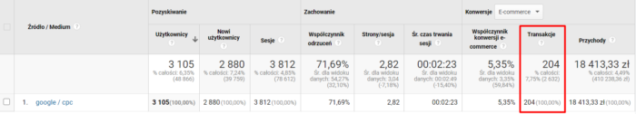 Konwersje-Google-Analytics